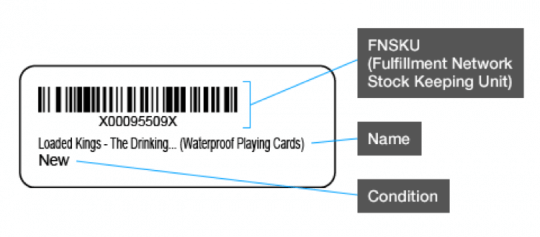 FNSKU Labels - inspected for during an Amazon FBA Inspection